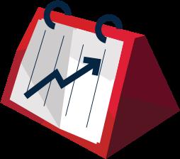 <strong>10% verbetering</strong> van Return on Sales