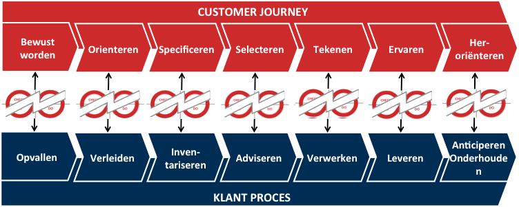 Journey_basis